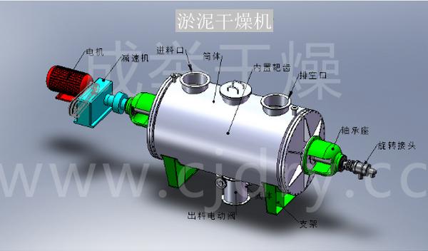 PZG系列污泥干燥机